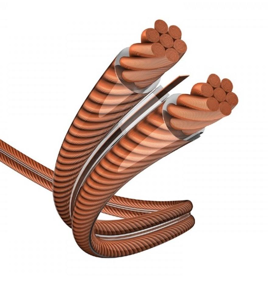 Καλώδια ηχείων (με το μέτρο)