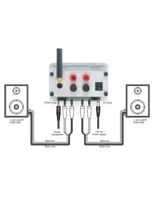 Marmitek BoomBoom 460 Bluetooth Audio Reciever With Amplifier